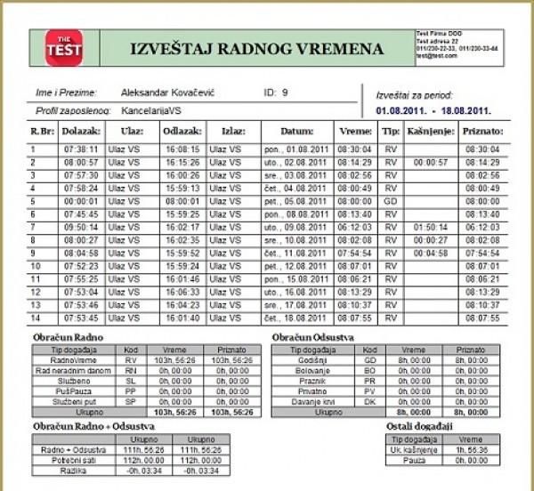 ERV200, softver za evidenciju radnog vremena