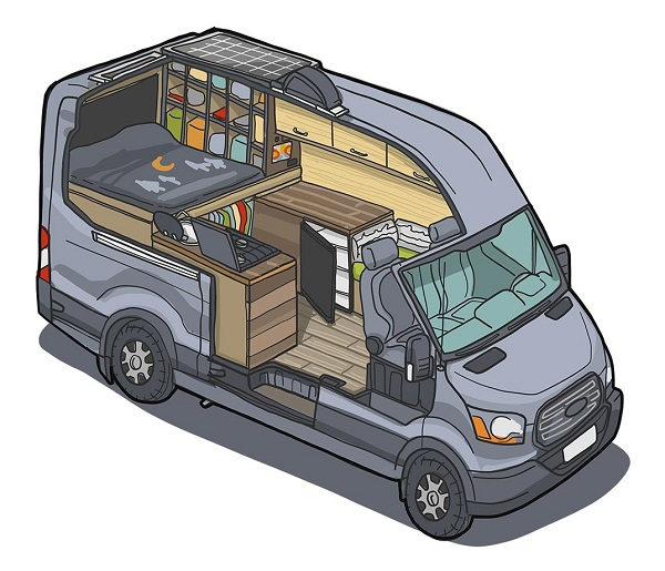 Zaštita kampera, prikolice i dr. vozila za odmor