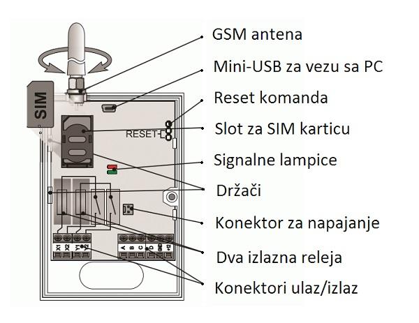 Jablotron GSM komunikatori GD-04K i GD-02K-DIN